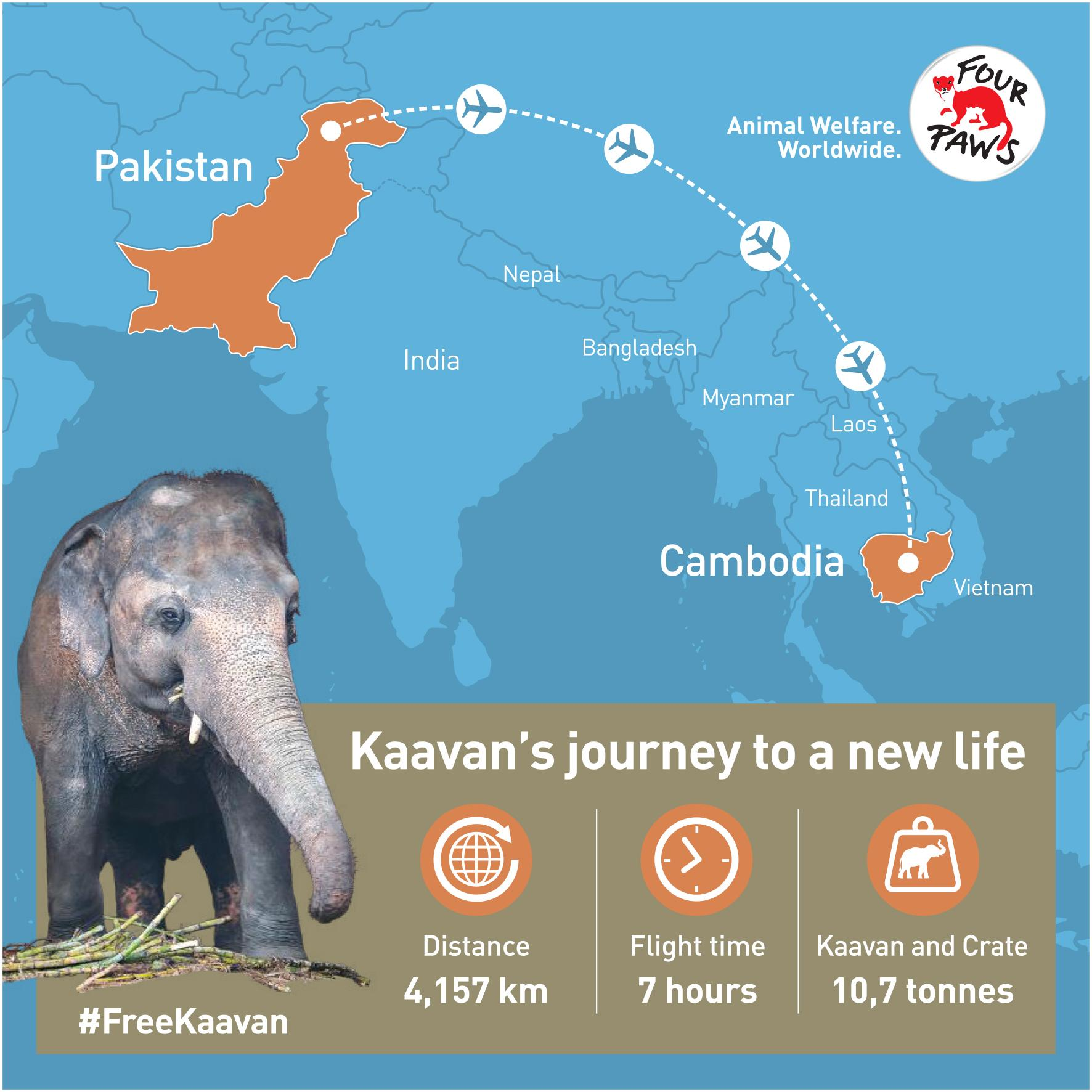 Infographic of Kaavan's journey