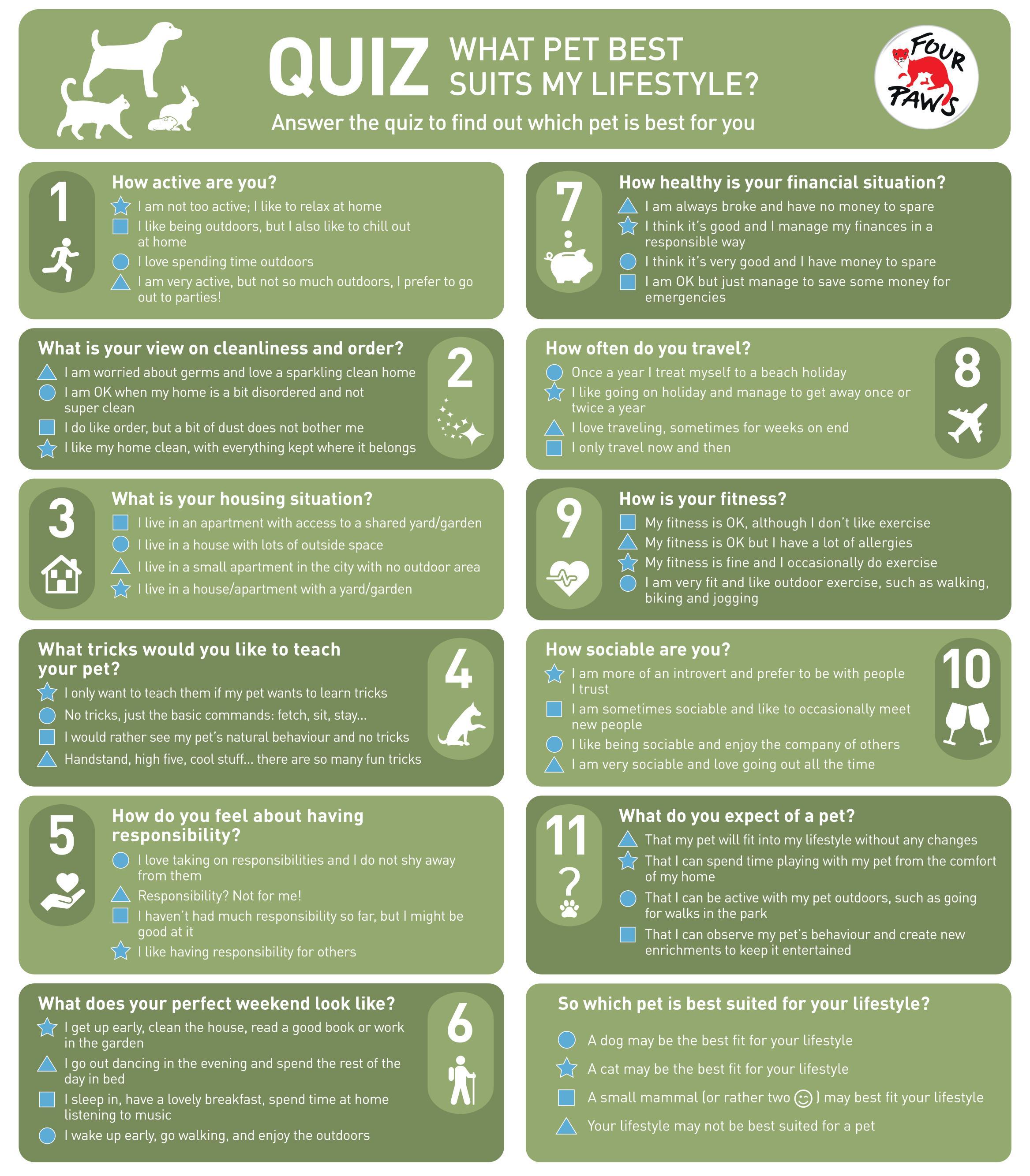 FOUR PAWS quiz 'What pet best suits my lifestyle?'