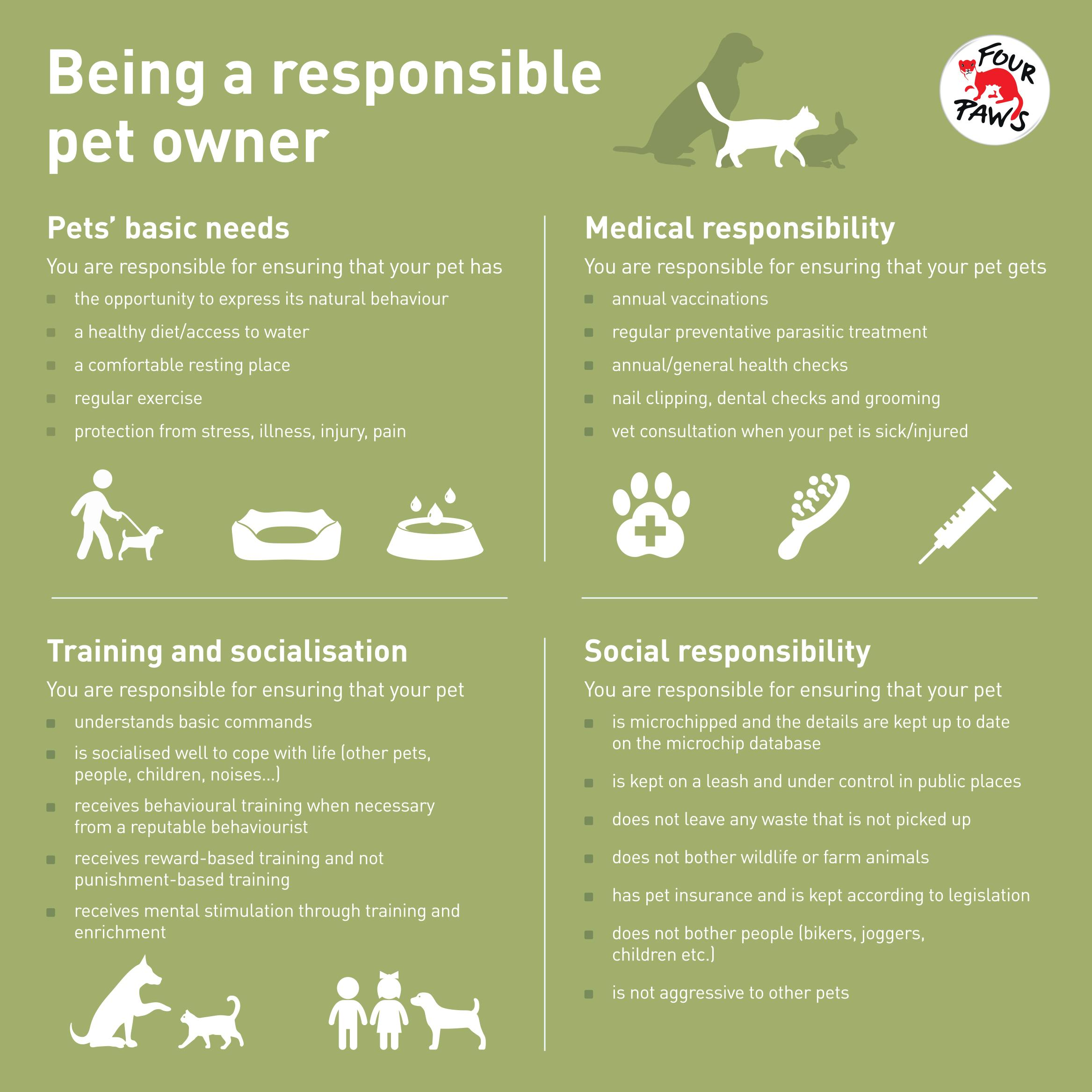 "FOUR PAWS infographic ""Being a responsible pet owner"""