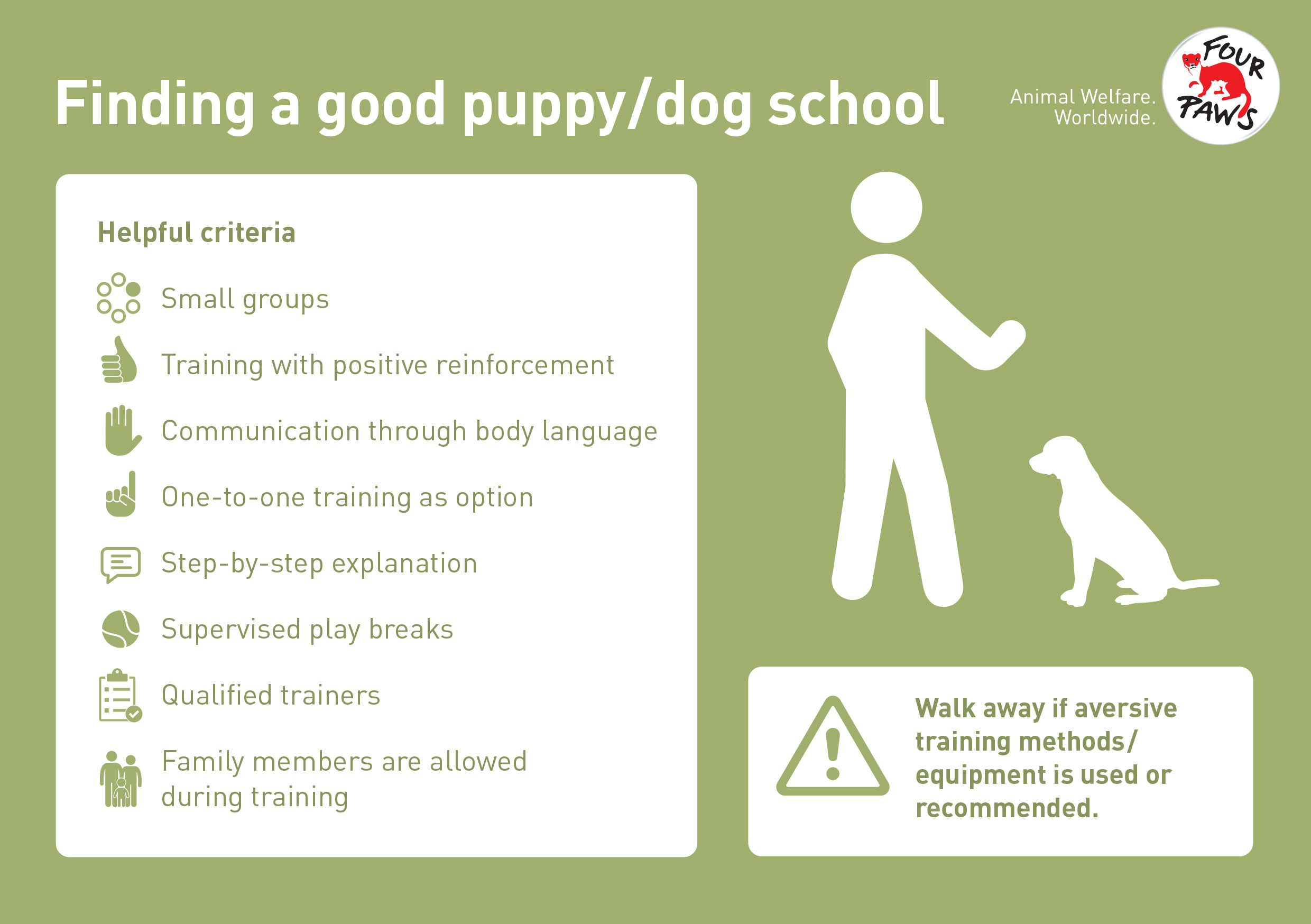 Infografic: Finding a good puppy/dog school