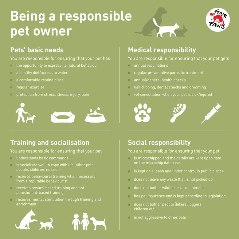 """FOUR PAWS infographic """"Being a responsible pet owner"""""""